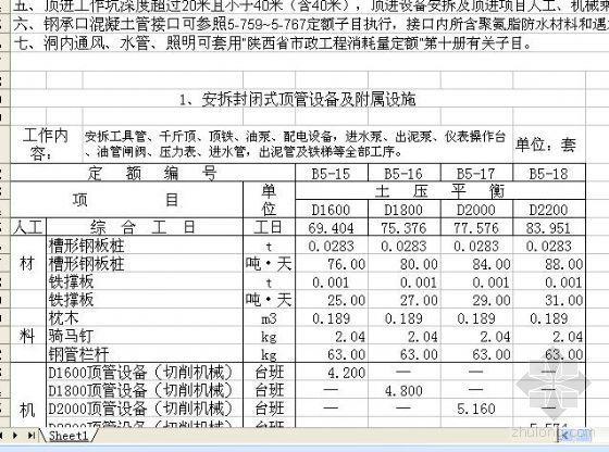 陕西省市政工程消耗量定额(2004)机械顶管缺项补充子目