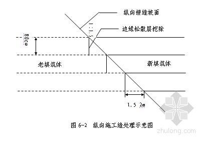 堤防工程施工组织设计(投标)