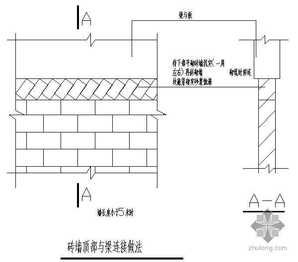 某砖墙顶部与梁连接做法节点构造详图(二)