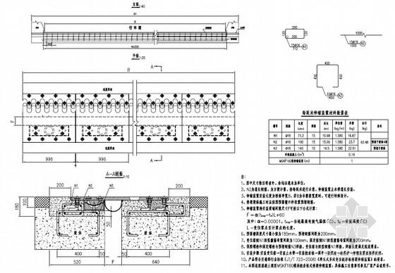 桥梁多向变位梳齿板式桥梁伸缩缝设计套图(29页 附施工方案)