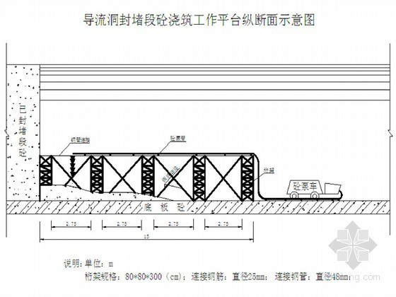 [新疆]水利枢纽工程导流洞封堵施工方案(编制于2014年11月)