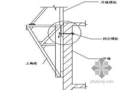 高层建筑悬挂外脚手架设计与施工(实例)