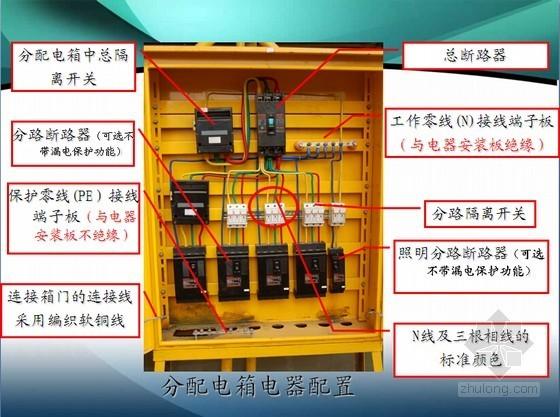 建筑工程施工现场临时用电管理培训讲义(附多图)