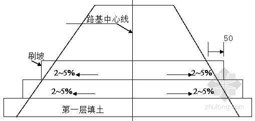 [广西]高速公路工程路基土方施工方案
