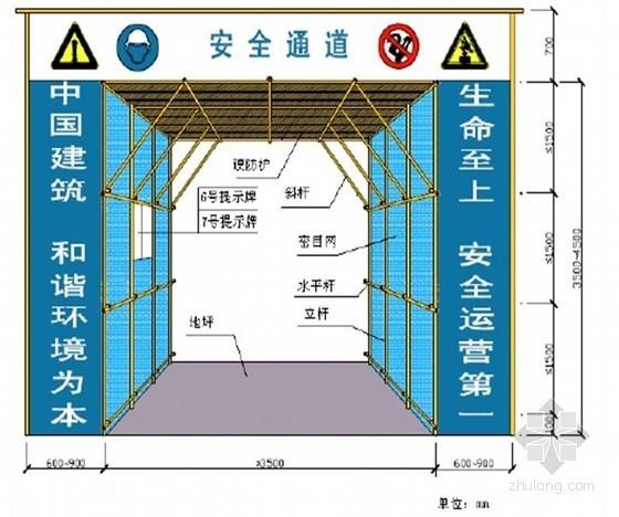 [安徽]商业楼文明施工观摩工地策划方案(多图)-安全通道防护棚