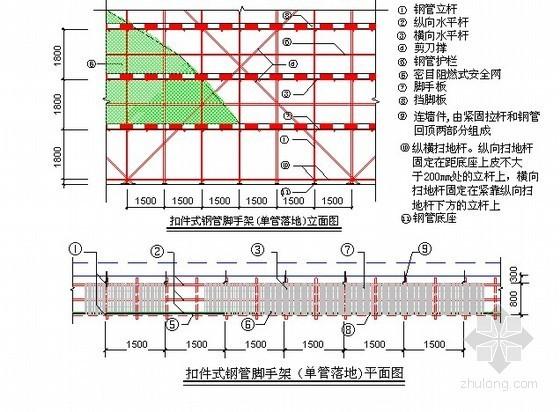 [广州]高层建筑外脚手架施工方案(落地架、悬挑架 计算书详细)