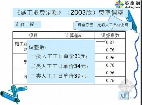 市政工程造价员考前培训PPT讲义(2010)