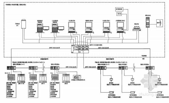 [广东]市政工程综合管廊智能化工程施工图设计21张