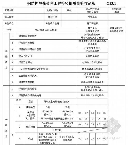 [江苏]仓库钢结构分部工程竣工验收资料表格(全套)