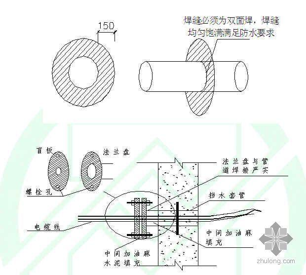建筑工程细部施工方法(2009年版)