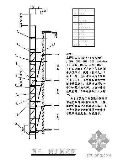 重庆某住宅附着式升降脚手架施工方案