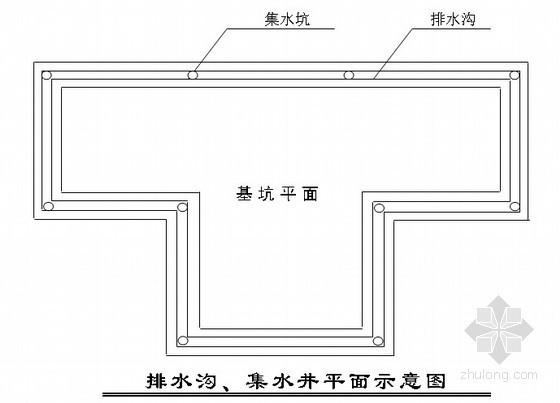 [安徽]创业园厂房深基坑支护结构施工方案