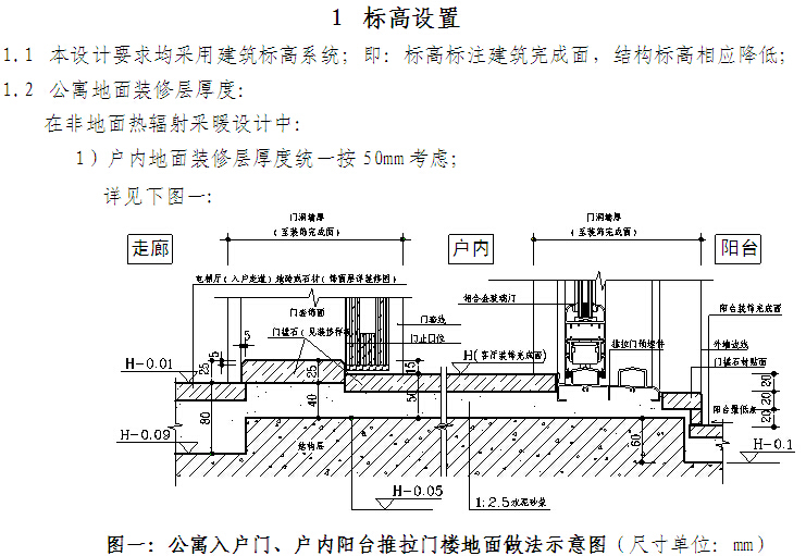知名地产酒店式公寓设计要求(住宅式管理模式)