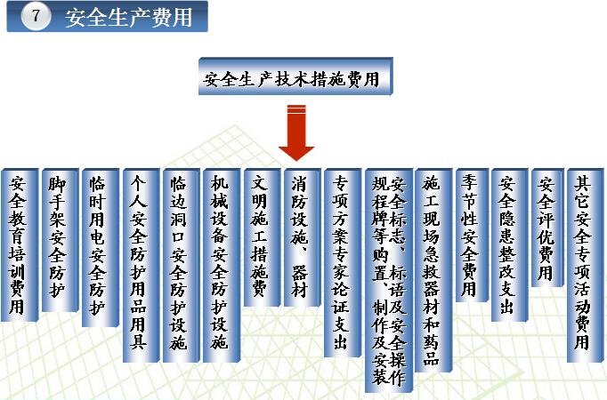 知名企业安全生产管理手册解读(图文并茂)_3