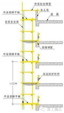 一次搞懂型钢悬挑脚手架施工工艺(含验收)_19