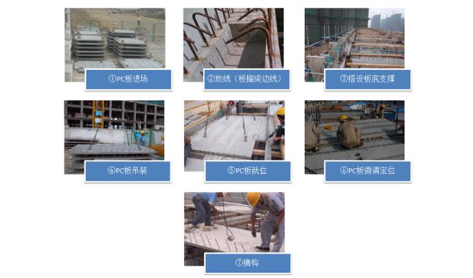 沈阳亚泰高层及地下车库工程装配式施工组织设计(共135页,内容详细)