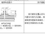 屋面防水保温施工方案