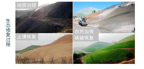 案例丨矿山生态恢复与景观创意_23