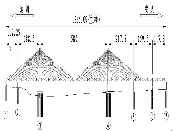 长江铁路大桥主墩基础施工