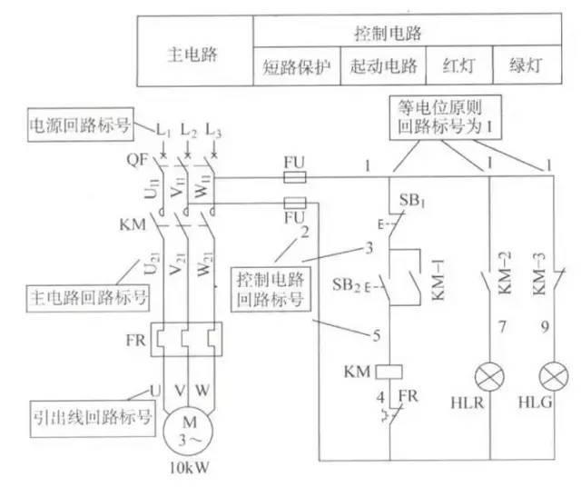 带指示灯的电动机连续运行控制电路原理图