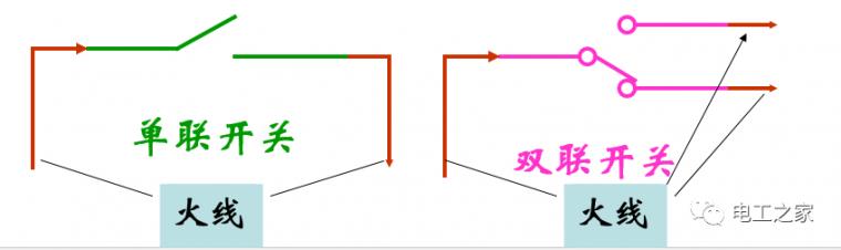 全彩图深度详解照明电路和家用线路_19
