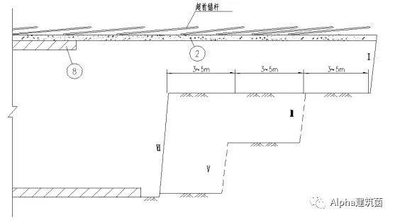 超级整合,隧道施工方案及工艺流程_32