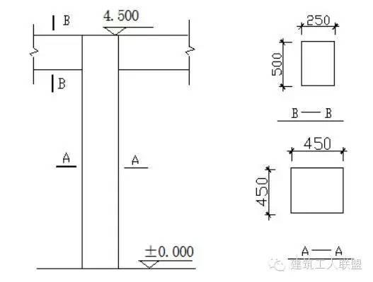 模板支撑、混凝土算量的简单方法!_3