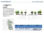 【河北】张家口市下花园区城市风貌设计