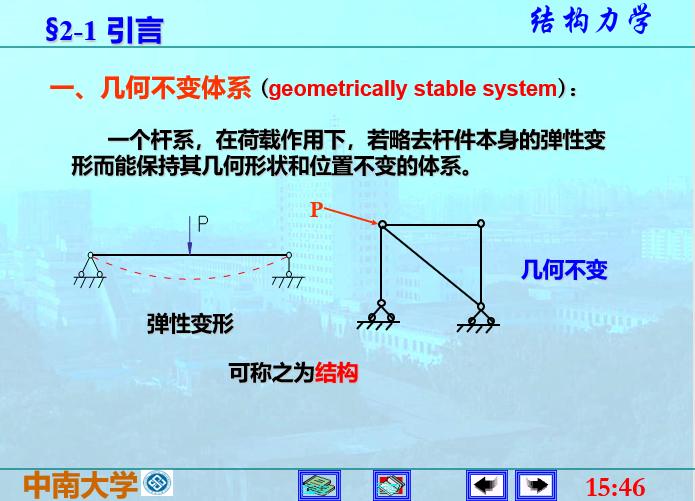 结构力学李廉锟版-平面体系的机动分析_2
