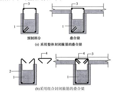 装配式混凝土结构建筑工程施工图设计文件技术审查要点2016_1