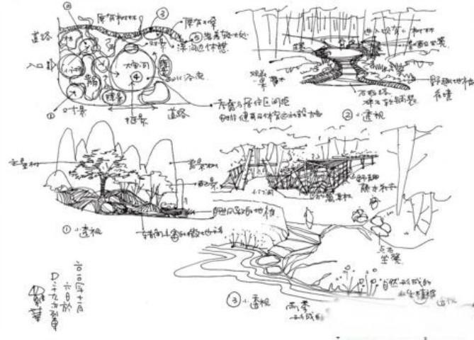 道路边游园景观设计手稿(纯手绘分析,不要错过哦)