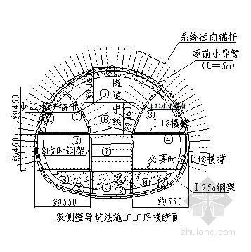 铁路隧道施工指导书(汇编)