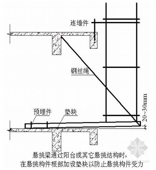 [河南]高层住宅楼双排落地、悬挑脚手架施工方案
