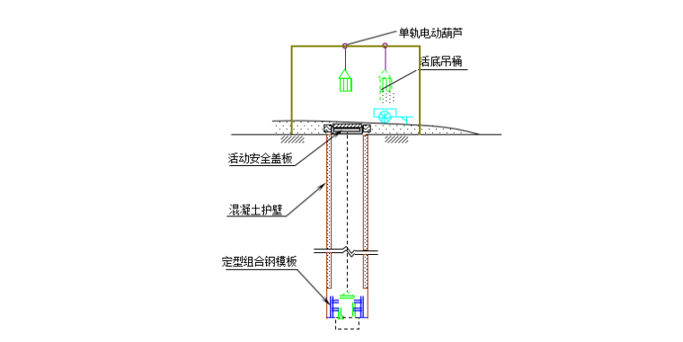 碧桂园框架结构住宅楼施工组织设计(共115页)