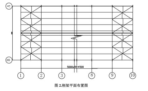 门式刚架轻型钢结构设计计算书
