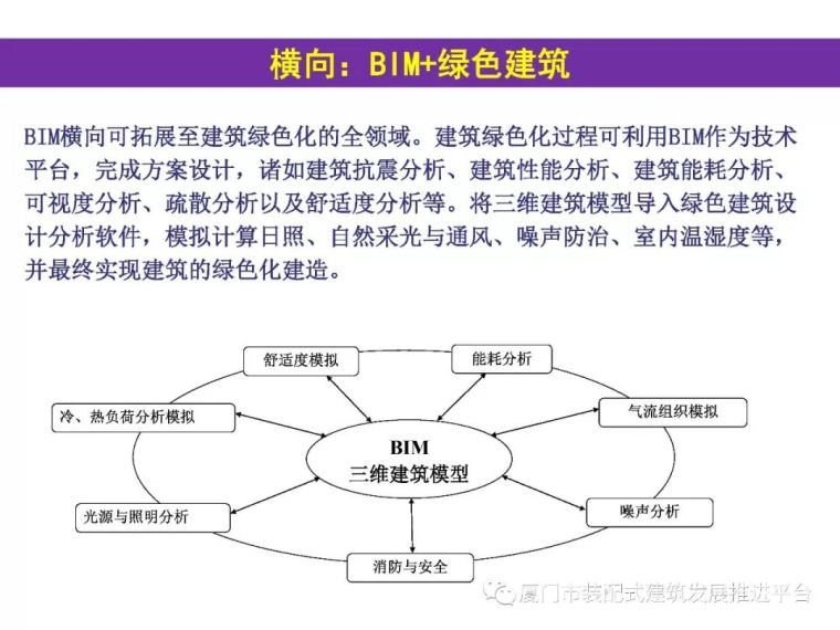 BIM技术在建筑工程中的应用_38