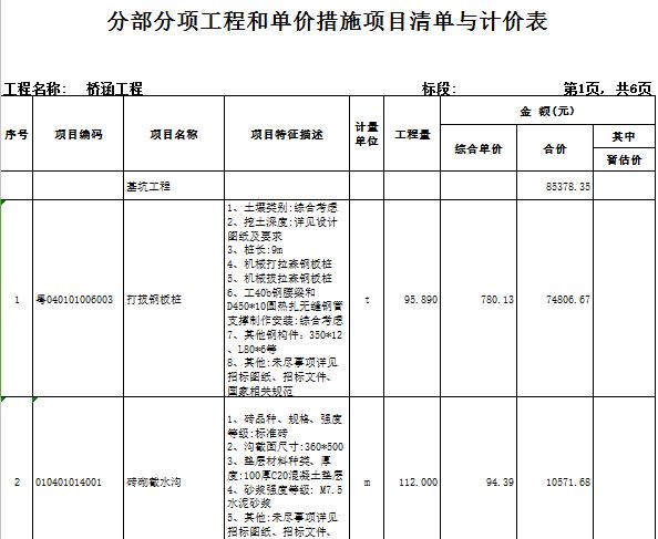【广东】2018新建道路及配套工程预算书(全套图纸)_10