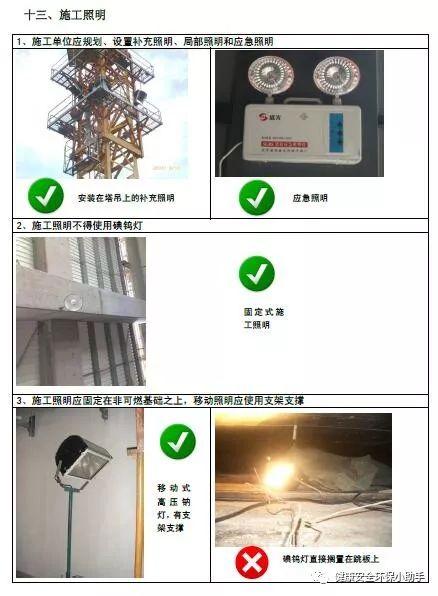 一整套工程现场安全标准图册:我给满分!_31