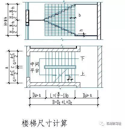 楼梯的常用数据与计算方法(值得收藏)_21