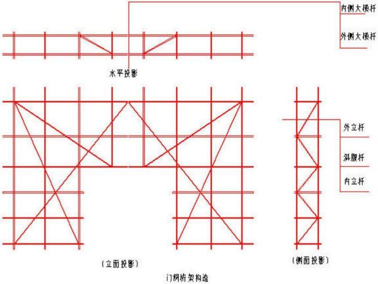 天津港西商品房落地式脚手架方案(41页)