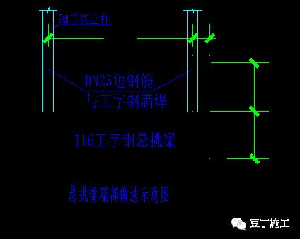 一次搞懂型钢悬挑脚手架施工工艺(含验收)_11