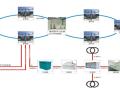 中压局端电力线网络传输解决方案 (中压工业电力猫)