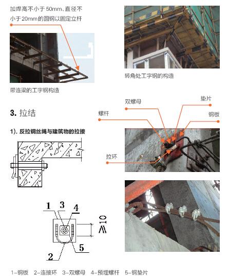 工程施工现场安全标准化图文展示256页_2