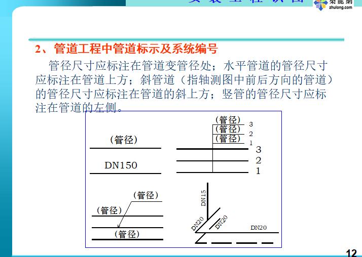 暖通空调管道安装工程识图(169页)_4