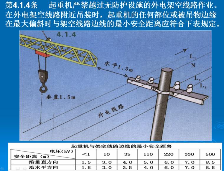 建筑工程施工现场临时用电安全教育培训PPT(144页)