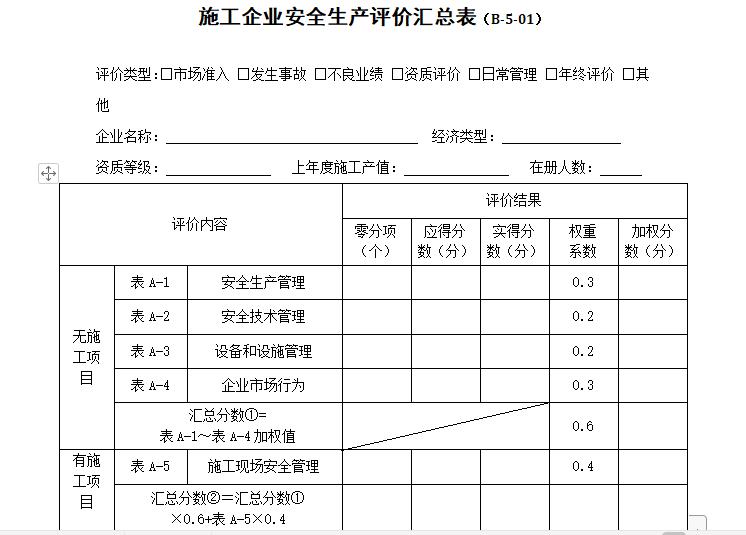 施工企业安全生产评价汇总表