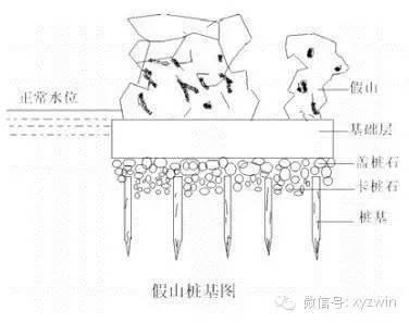 园林工程通病质量与防治措施详解(上)