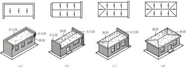 坡屋面工程技术规范及屋面工程防水节点处理措施