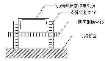 朱家沟大桥桥面铺装和附属工程施工方案