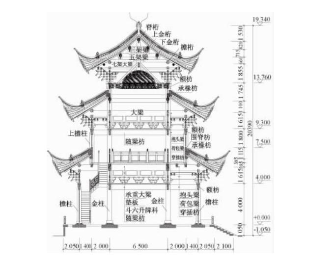 多层木结构古建筑榫卯节点拼装技术研究